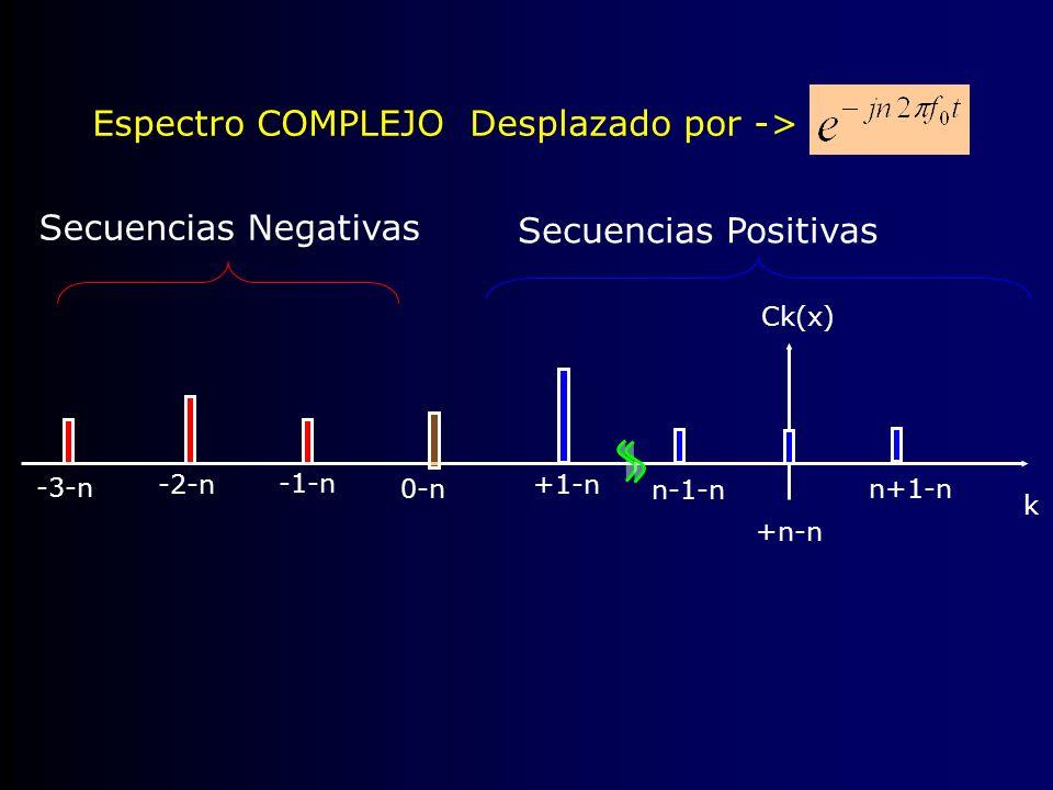 Espectro COMPLEJO Desplazado por ->