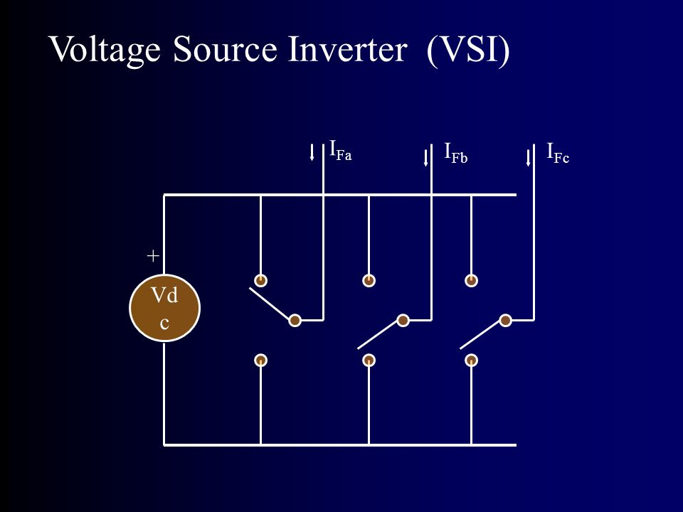 Voltage Source Inverter (VSI)