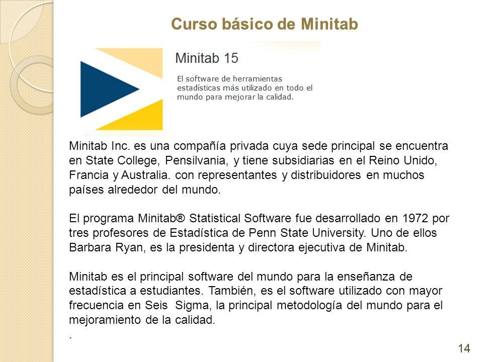 Minitab Inc. es una compañía privada cuya sede principal se encuentra en State College, Pensilvania, y tiene subsidiarias en el Reino Unido, Francia y Australia. con representantes y distribuidores en muchos países alrededor del mundo.