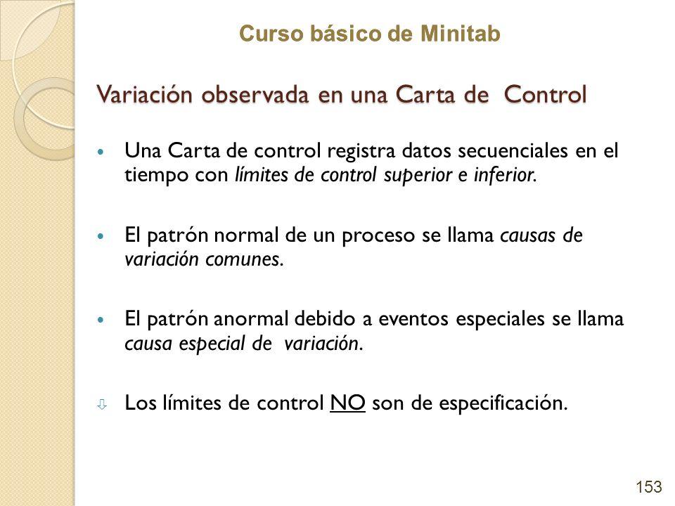 Variación observada en una Carta de Control