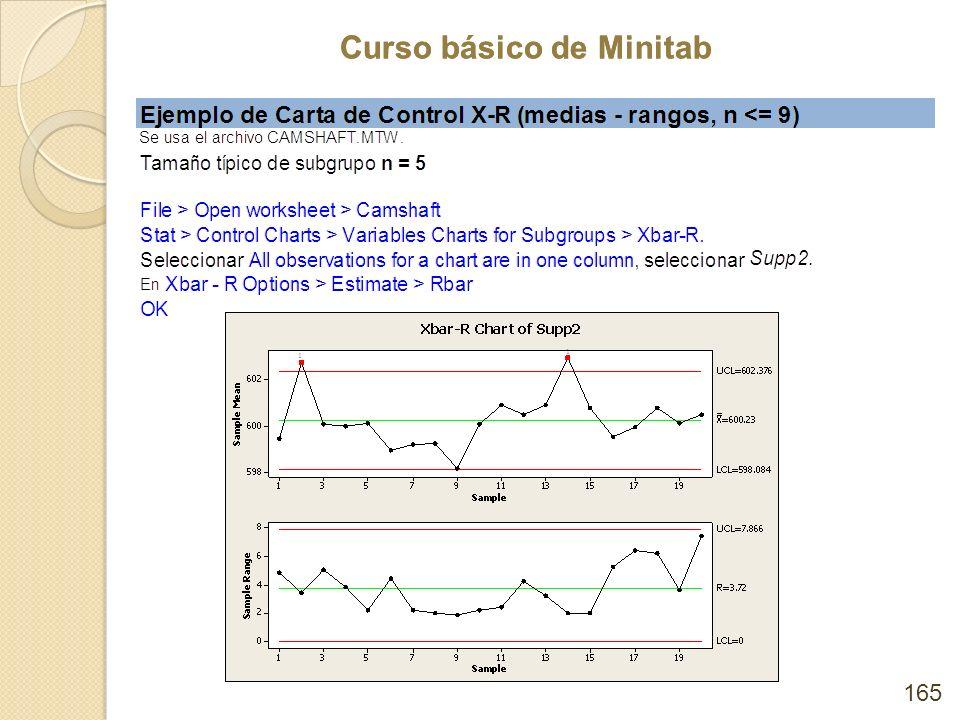 ¿Cuál gráfica se analiza primero