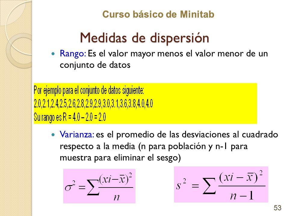 Medidas de dispersión Rango: Es el valor mayor menos el valor menor de un conjunto de datos.