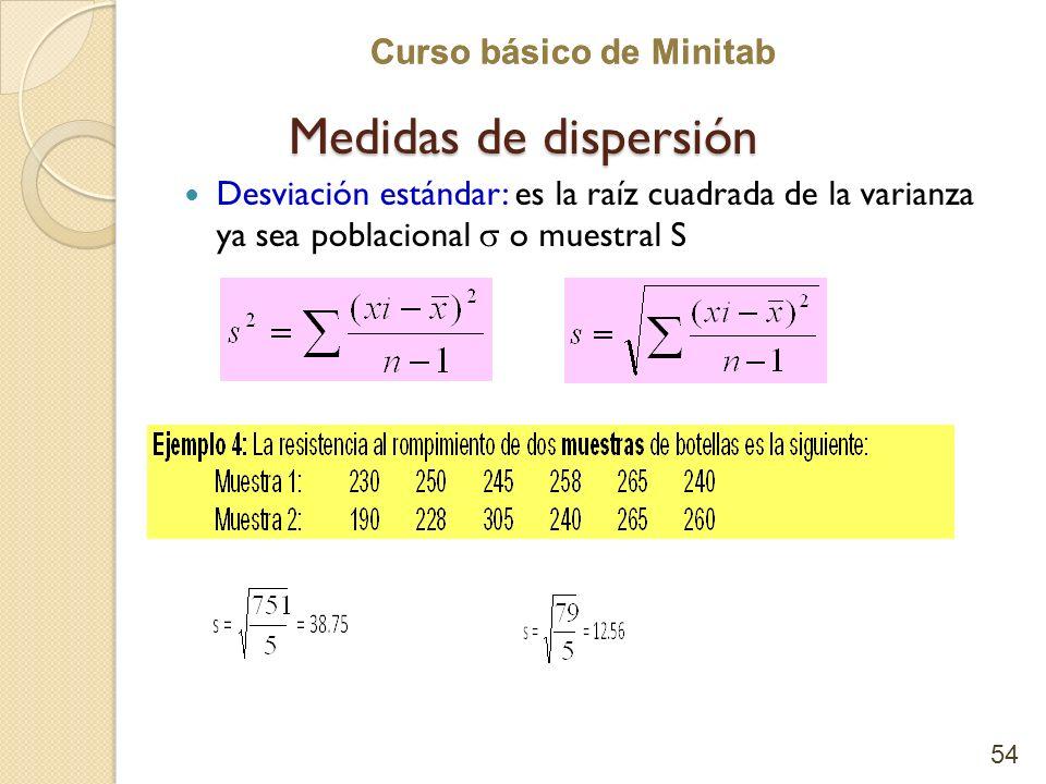 Medidas de dispersiónDesviación estándar: es la raíz cuadrada de la varianza ya sea poblacional  o muestral S.