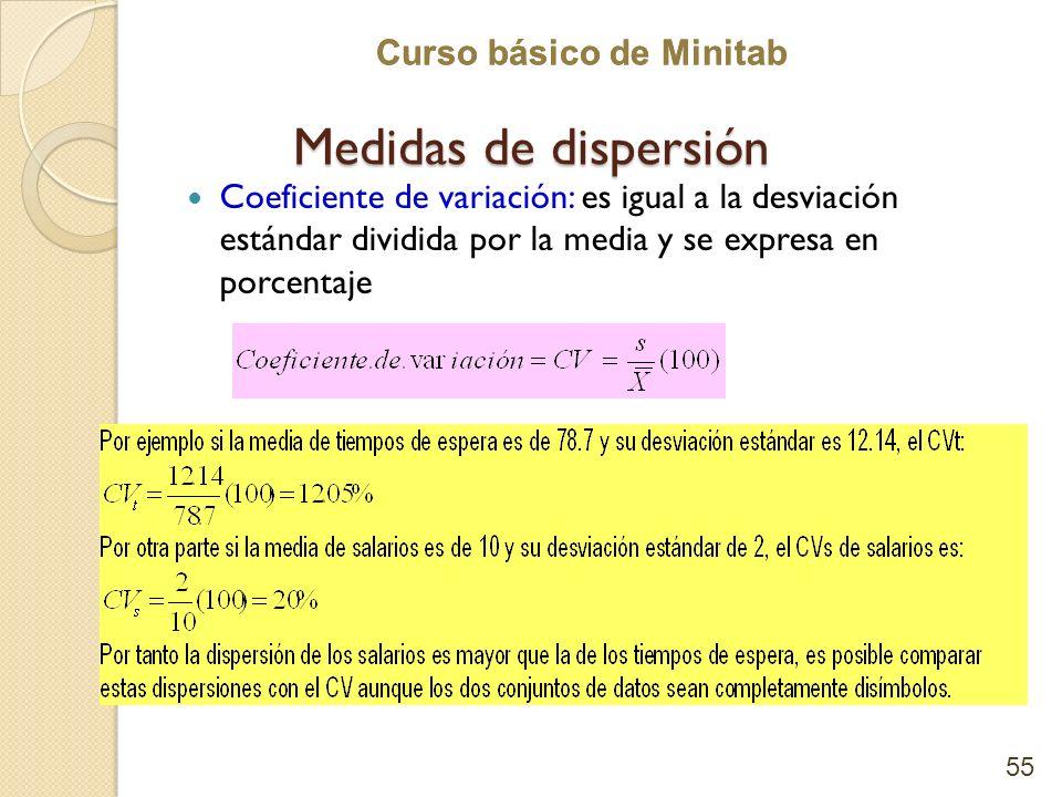 Medidas de dispersión Coeficiente de variación: es igual a la desviación estándar dividida por la media y se expresa en porcentaje.
