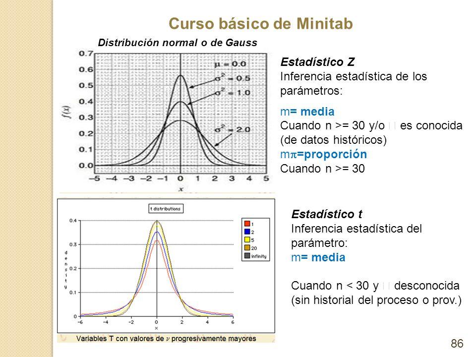 Inferencia estadística de los parámetros: = media
