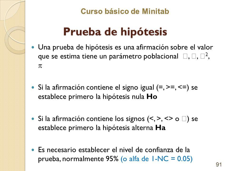 Prueba de hipótesisUna prueba de hipótesis es una afirmación sobre el valor que se estima tiene un parámetro poblacional , , 2, 