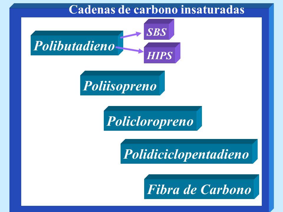 Cadenas de carbono insaturadas Polidiciclopentadieno