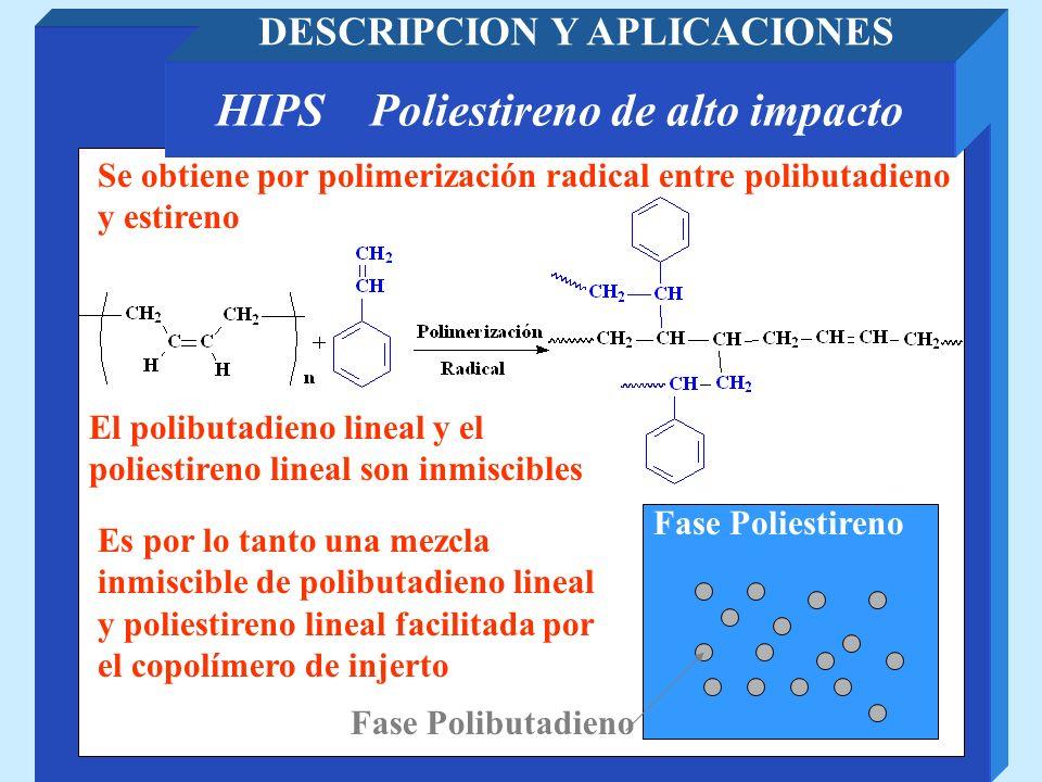 DESCRIPCION Y APLICACIONES HIPS Poliestireno de alto impacto
