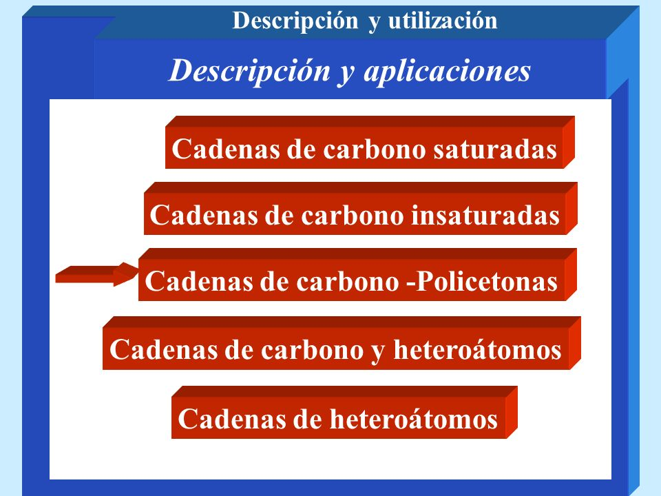 Descripción y aplicaciones