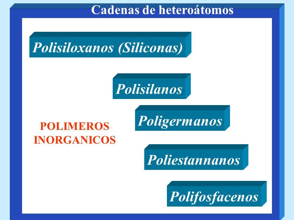 Polisiloxanos (Siliconas)