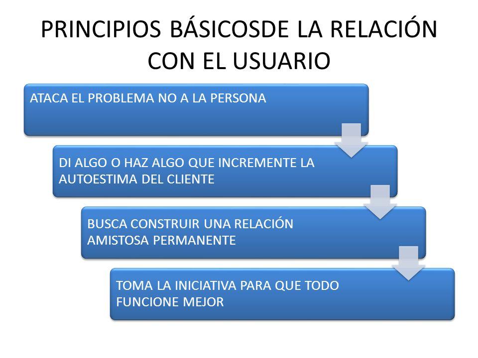 PRINCIPIOS BÁSICOSDE LA RELACIÓN CON EL USUARIO