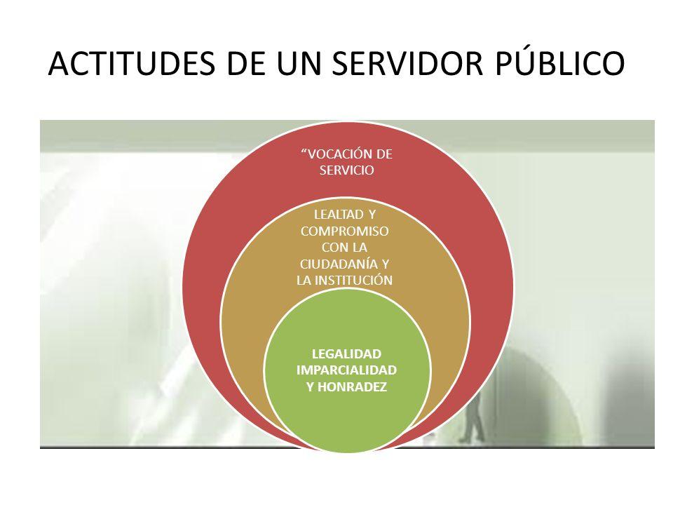 ACTITUDES DE UN SERVIDOR PÚBLICO