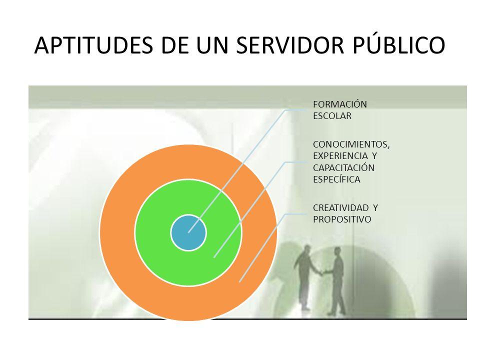 APTITUDES DE UN SERVIDOR PÚBLICO