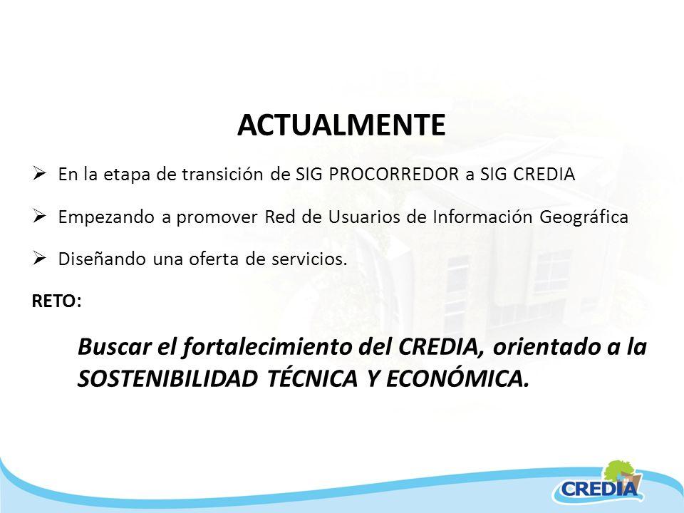 ACTUALMENTE En la etapa de transición de SIG PROCORREDOR a SIG CREDIA. Empezando a promover Red de Usuarios de Información Geográfica.