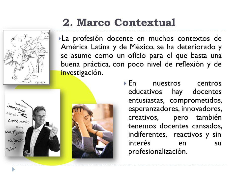 2. Marco Contextual