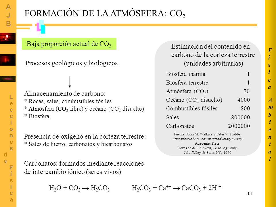 FORMACIÓN DE LA ATMÓSFERA: CO2