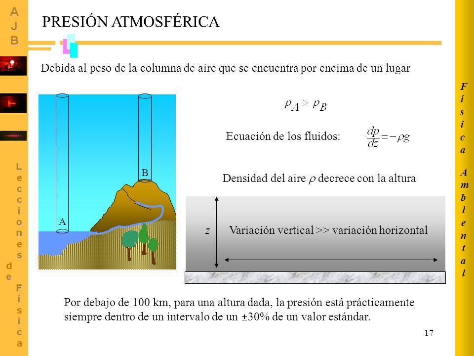 Ambiental Física. PRESIÓN ATMOSFÉRICA. Debida al peso de la columna de aire que se encuentra por encima de un lugar.