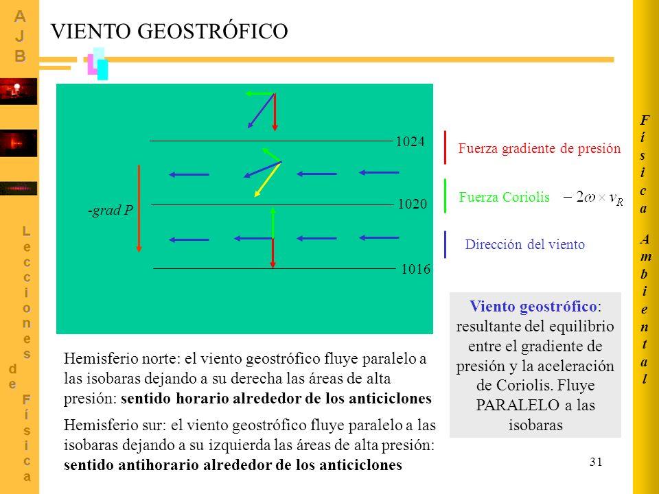 Ambiental Física. VIENTO GEOSTRÓFICO. 1016. 1020. 1024. Fuerza gradiente de presión. -grad P.