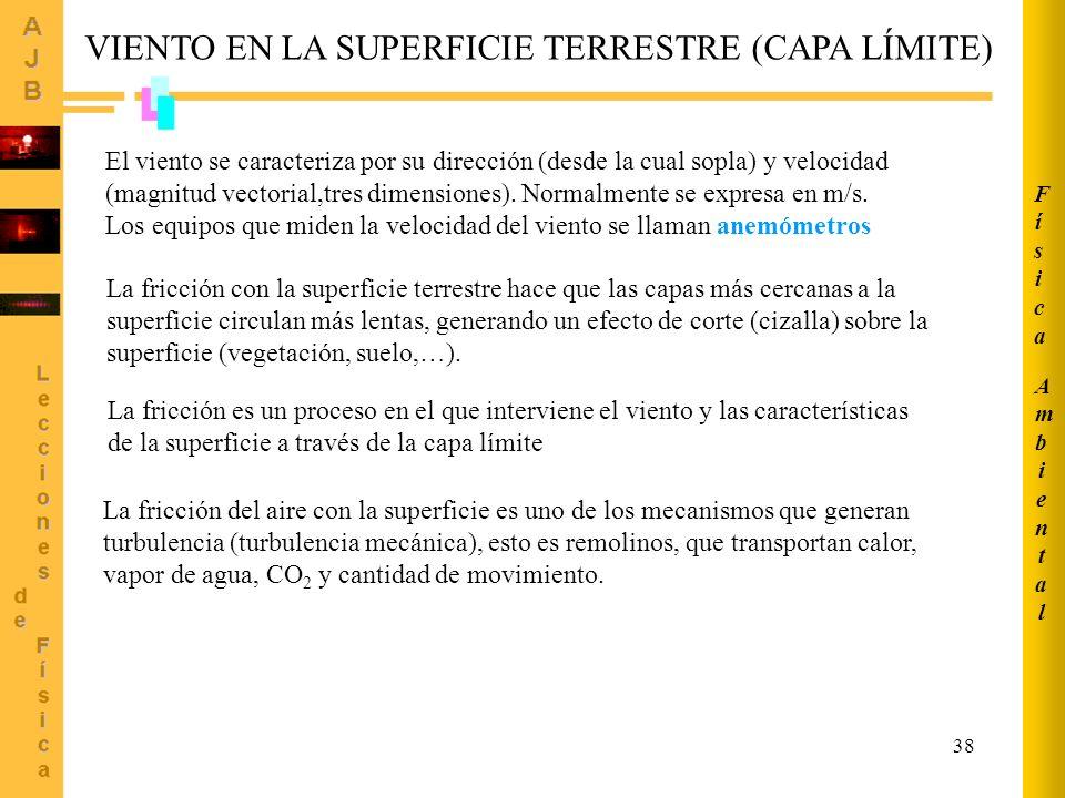 VIENTO EN LA SUPERFICIE TERRESTRE (CAPA LÍMITE)