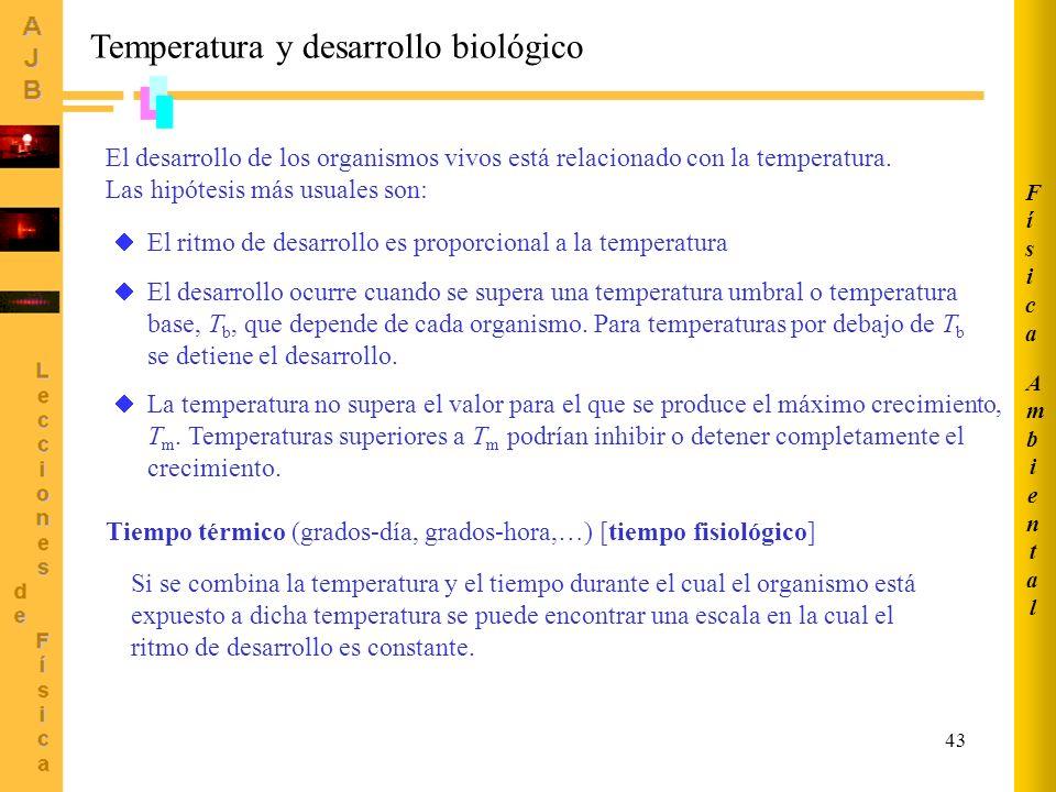 Temperatura y desarrollo biológico
