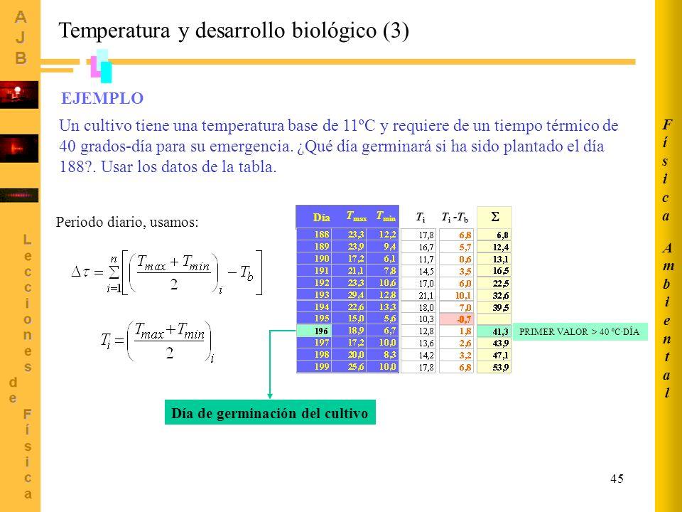 Temperatura y desarrollo biológico (3)