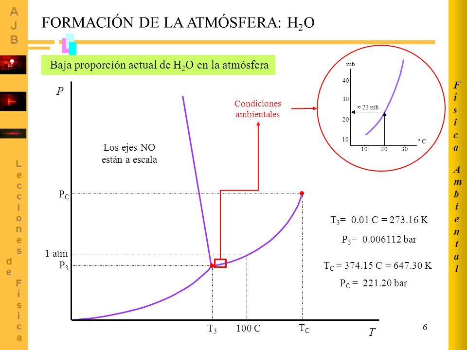 FORMACIÓN DE LA ATMÓSFERA: H2O