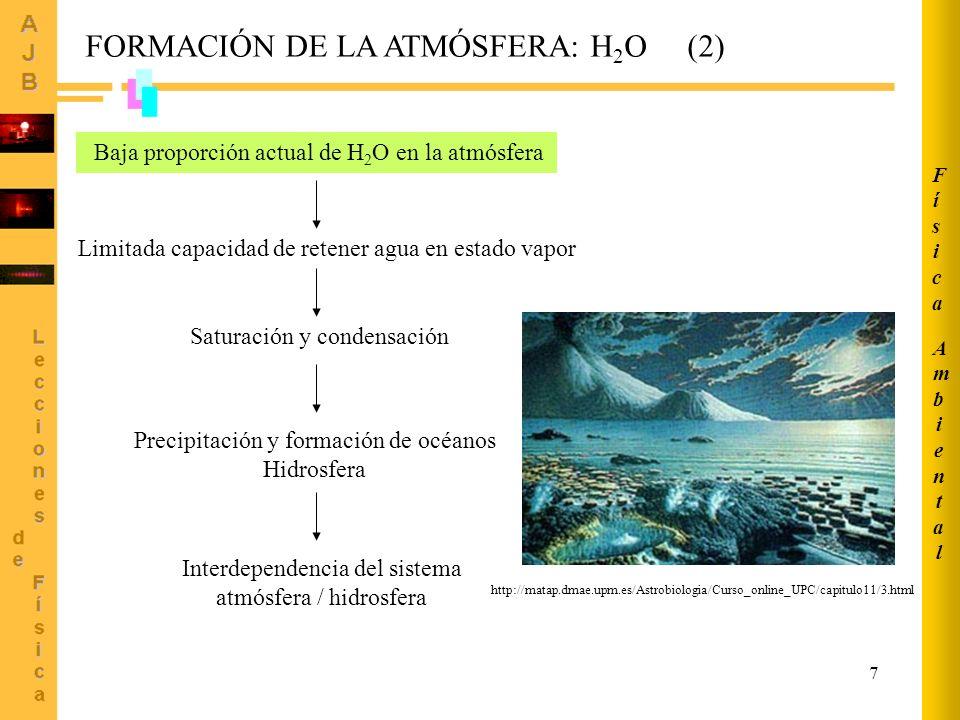 FORMACIÓN DE LA ATMÓSFERA: H2O (2)