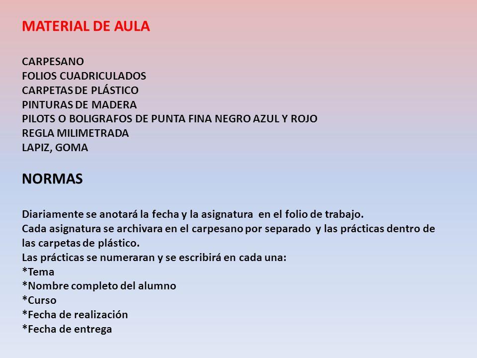MATERIAL DE AULA NORMAS CARPESANO FOLIOS CUADRICULADOS