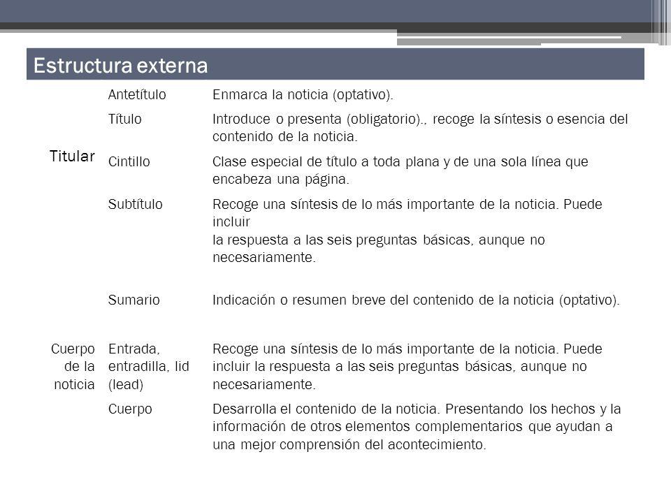 Estructura externa Titular Antetítulo Enmarca la noticia (optativo).