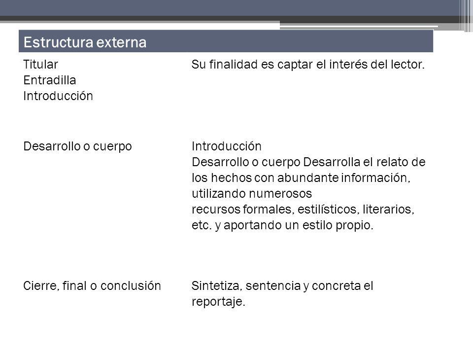 Estructura externa Titular Entradilla Introducción