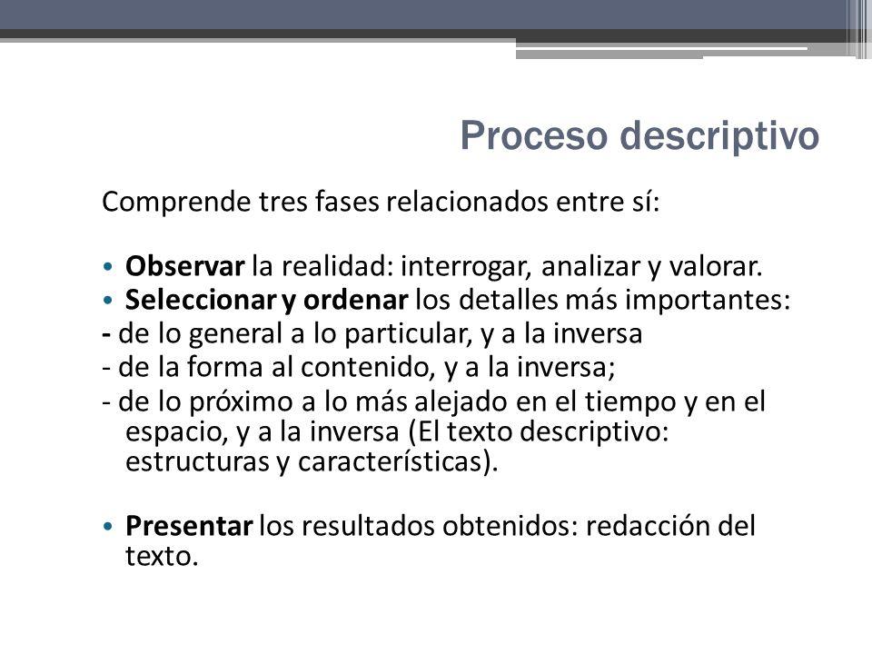 Proceso descriptivo Comprende tres fases relacionados entre sí: