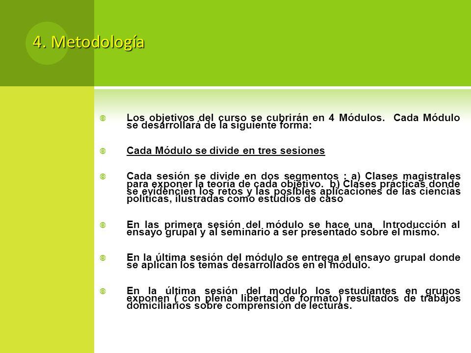 4. Metodología Los objetivos del curso se cubrirán en 4 Módulos. Cada Módulo se desarrollará de la siguiente forma: