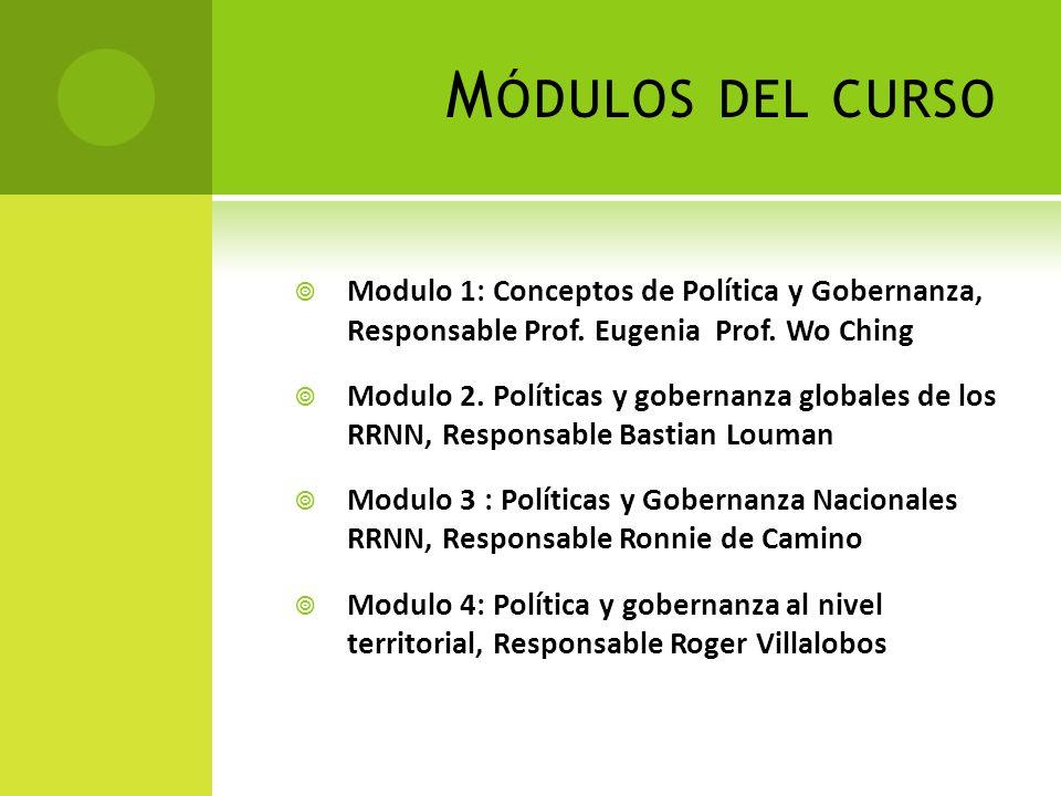 Módulos del curso Modulo 1: Conceptos de Política y Gobernanza, Responsable Prof. Eugenia Prof. Wo Ching.