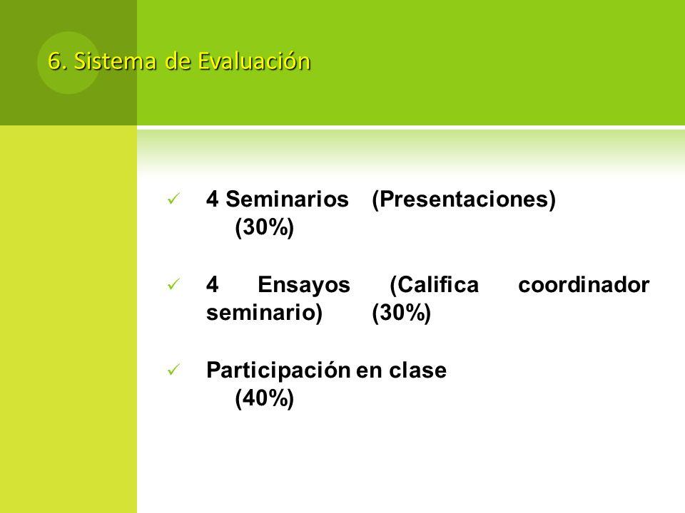 6. Sistema de Evaluación 4 Seminarios (Presentaciones) (30%)