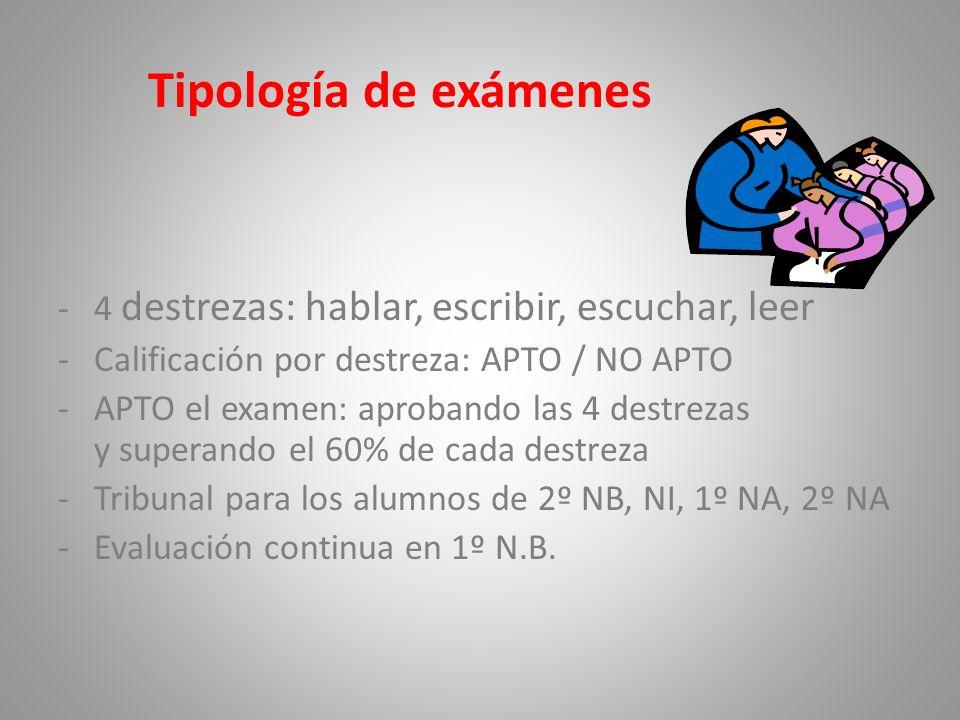 Tipología de exámenes 4 destrezas: hablar, escribir, escuchar, leer