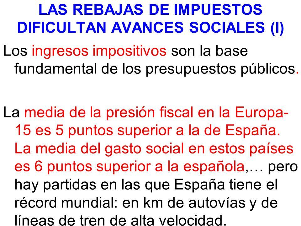LAS REBAJAS DE IMPUESTOS DIFICULTAN AVANCES SOCIALES (I)