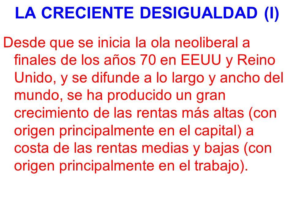 LA CRECIENTE DESIGUALDAD (I)