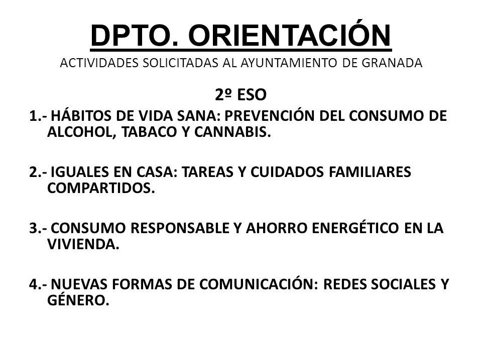 DPTO. ORIENTACIÓN ACTIVIDADES SOLICITADAS AL AYUNTAMIENTO DE GRANADA