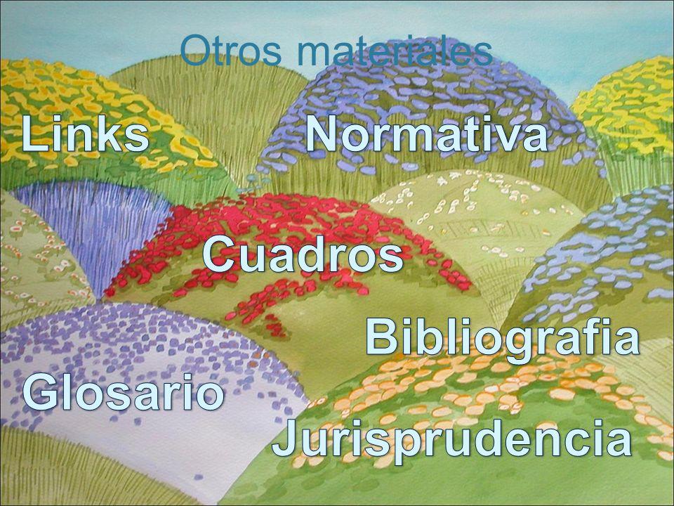 Links Normativa Cuadros Bibliografia Glosario Jurisprudencia