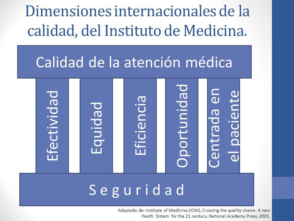 Dimensiones internacionales de la calidad, del Instituto de Medicina.