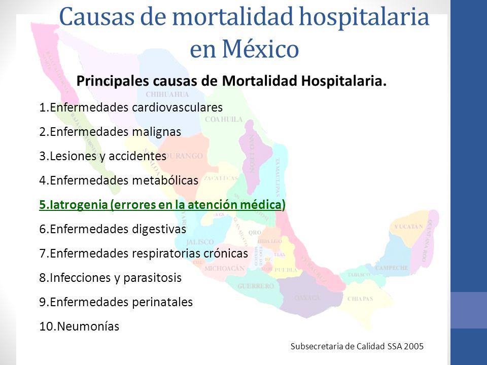 Causas de mortalidad hospitalaria en México