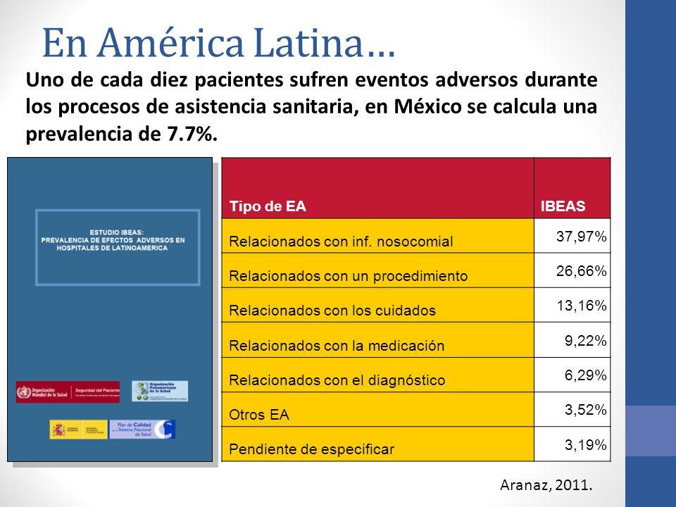 En América Latina…