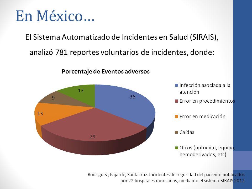 En México… El Sistema Automatizado de Incidentes en Salud (SIRAIS),