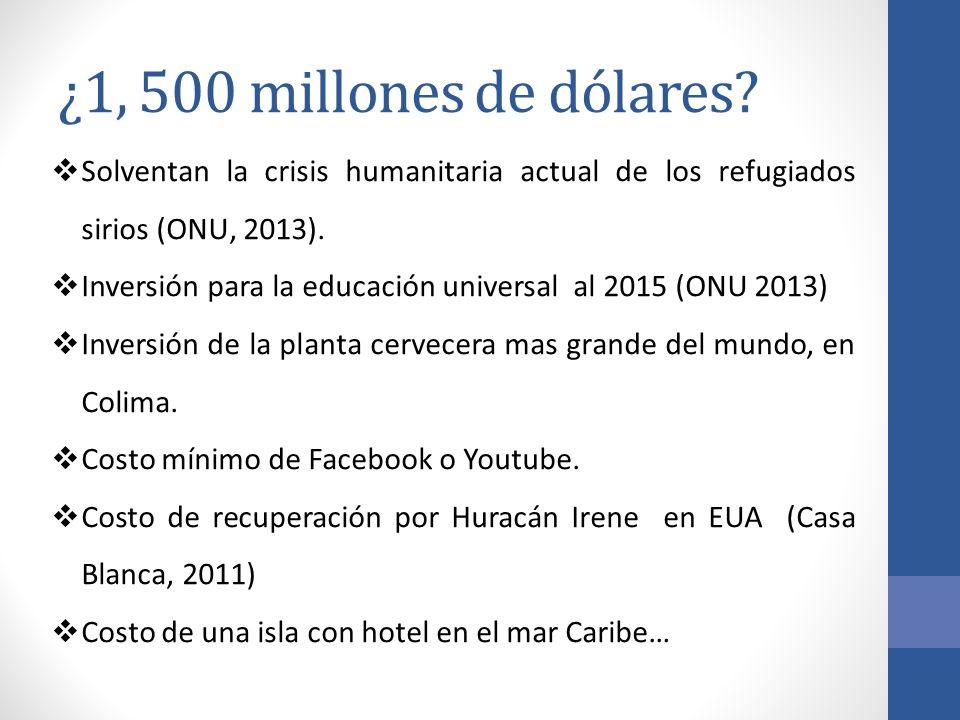 ¿1, 500 millones de dólares Solventan la crisis humanitaria actual de los refugiados sirios (ONU, 2013).