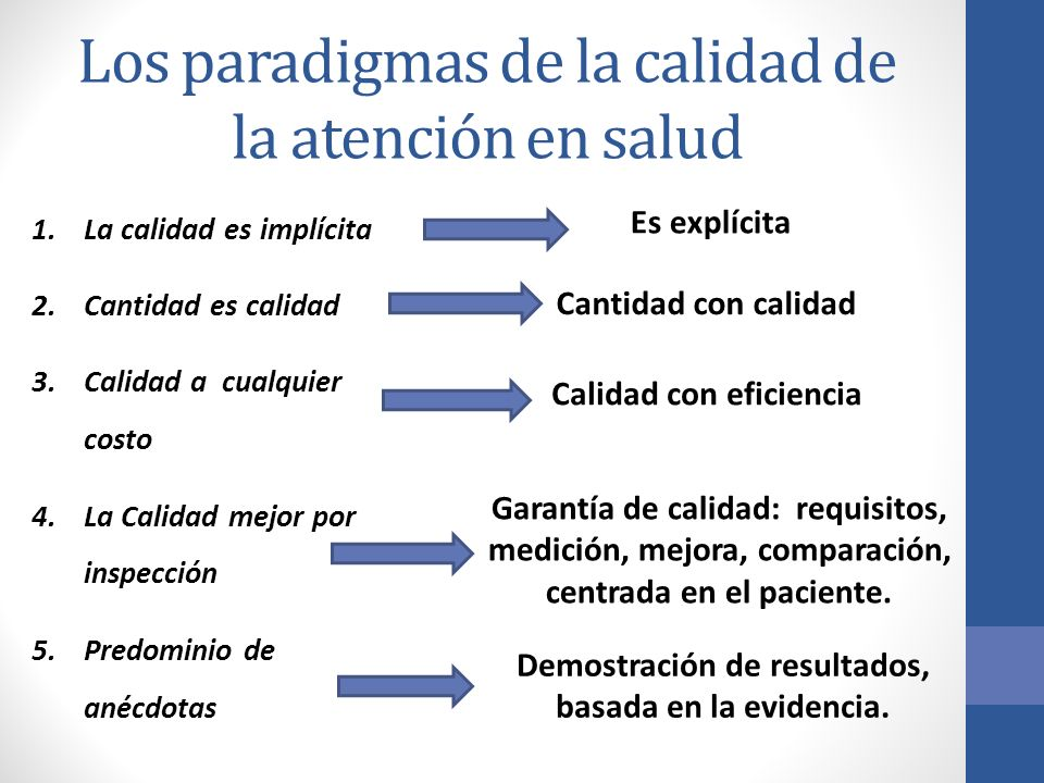 Los paradigmas de la calidad de la atención en salud