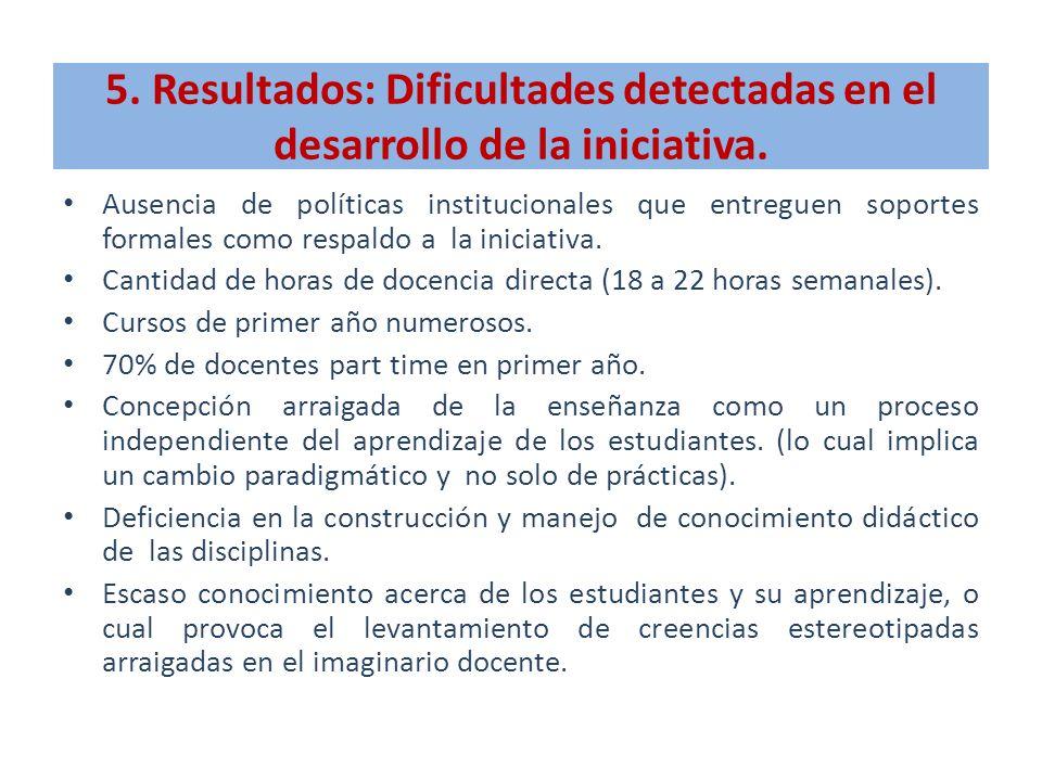 5. Resultados: Dificultades detectadas en el desarrollo de la iniciativa.
