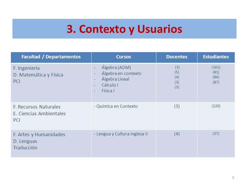 Facultad / Departamentos