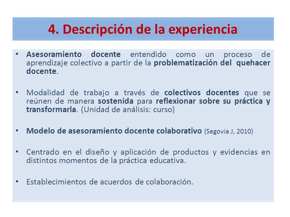 4. Descripción de la experiencia