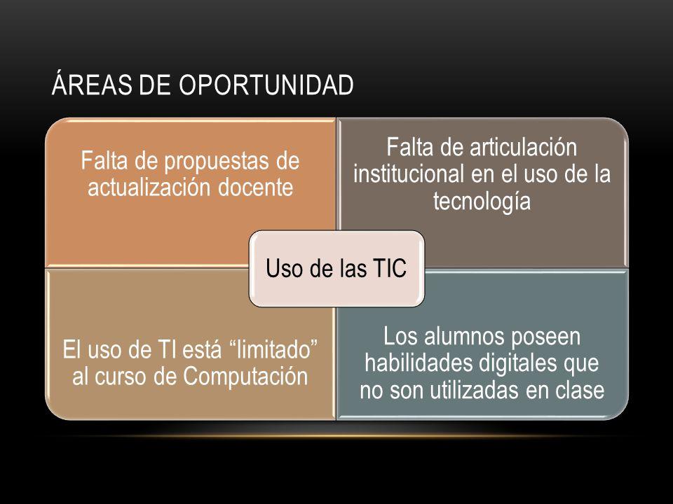 áreas de OPORTUNIDAD Uso de las TIC
