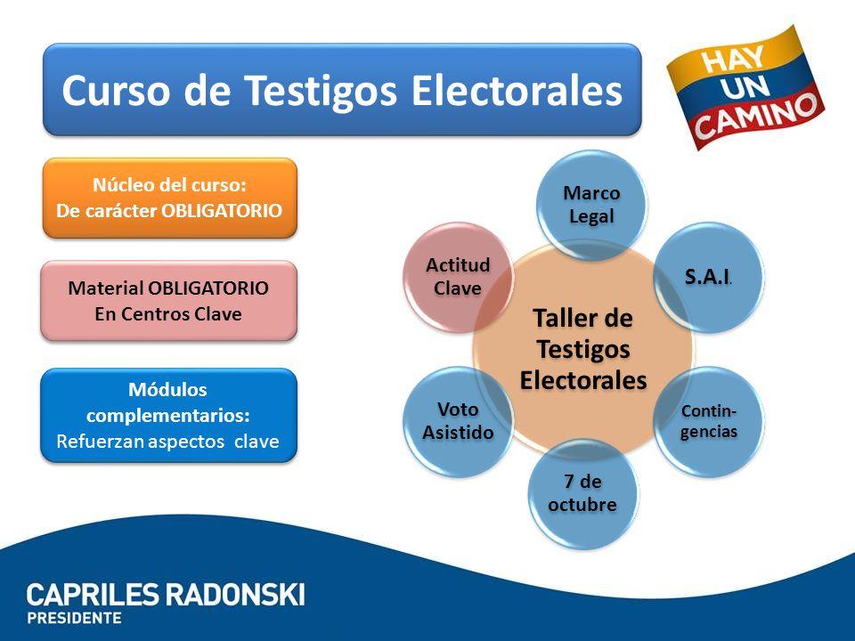 Curso de Testigos Electorales